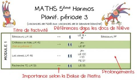 Planification annuelle de maths 5ph 6ph bdrp for Planification en ligne